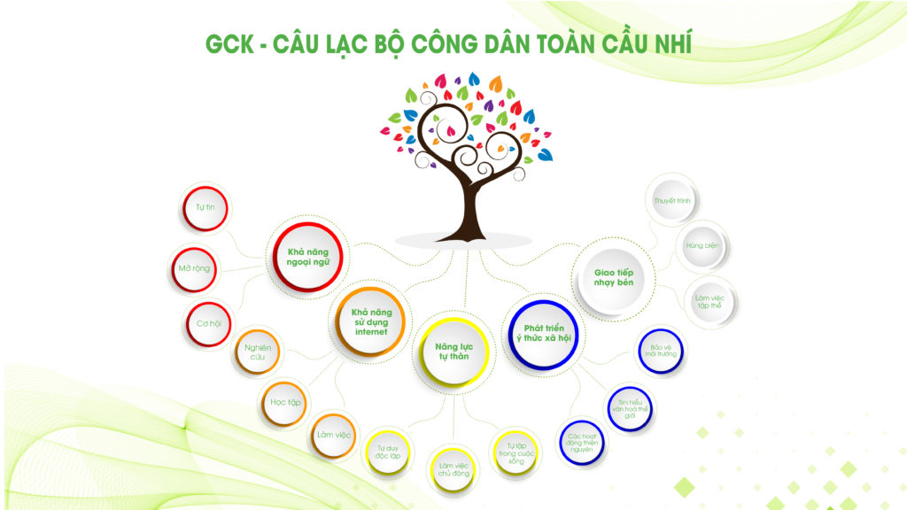CGK - Công dân nhí toàn cầu